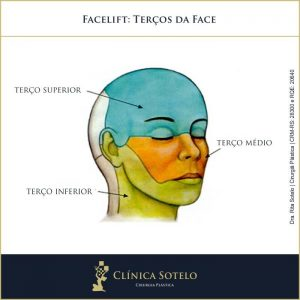 terços da face lifting facial